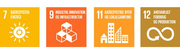 Tech Danish SDG